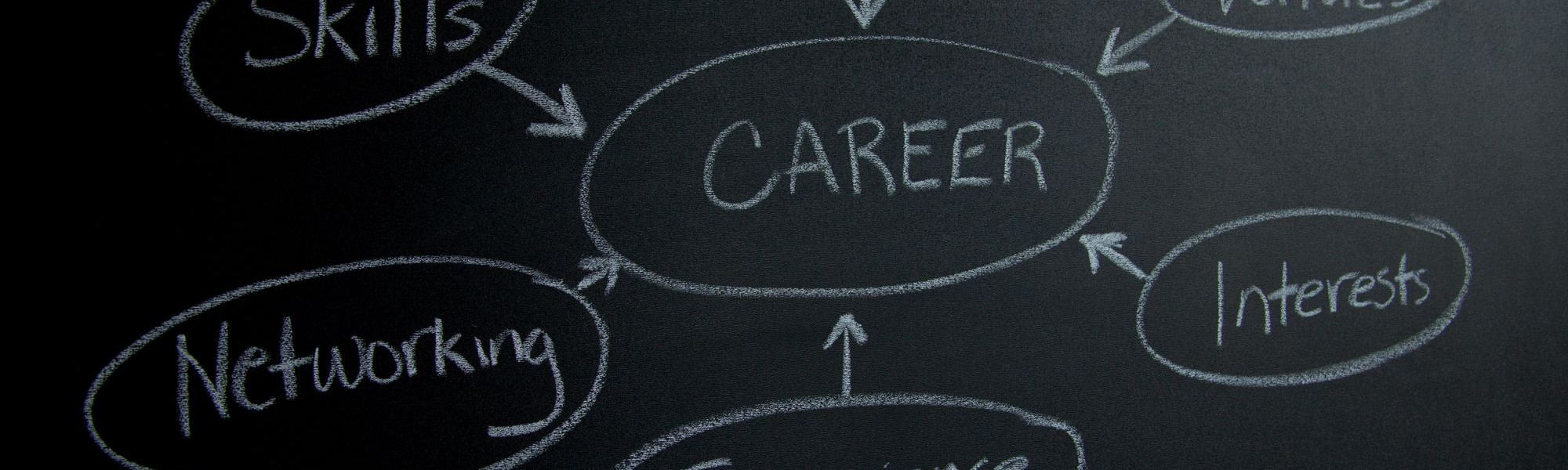 'Career' in chalk on a blackboard