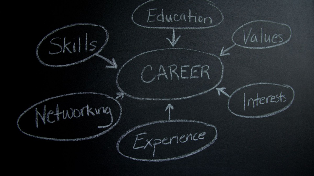 'Career' in chalk on a blackboard